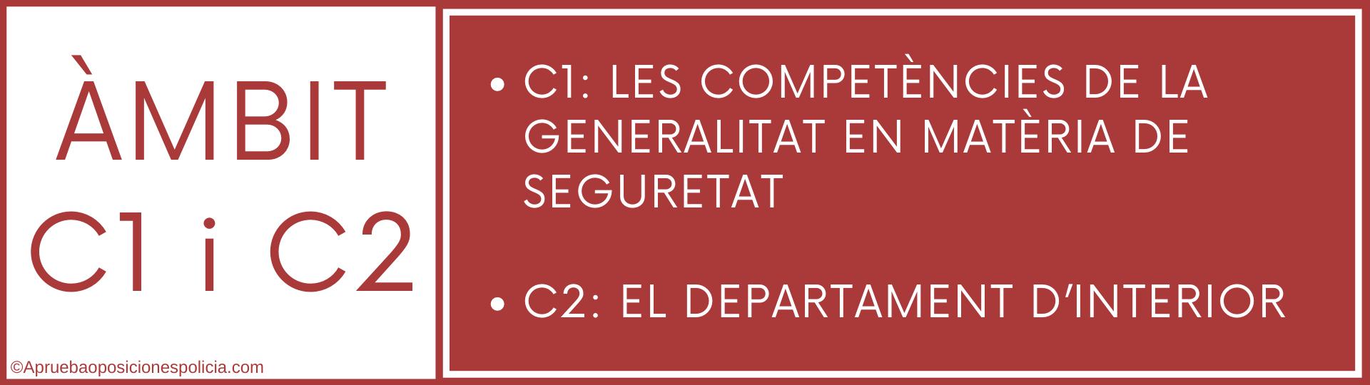 tema c1 Mossos competencies generalitat en seguretat tema C2 Mossos Departament interior